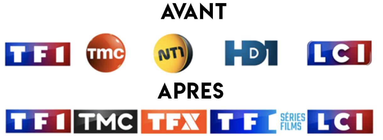AVANT - APRES